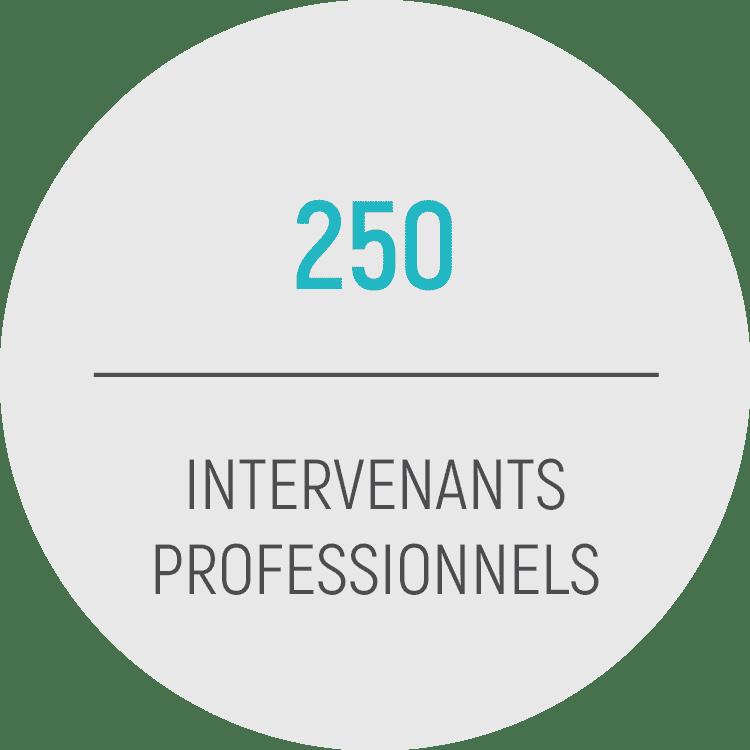 250 intervenants
